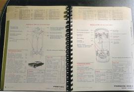 Pontiac och Porsche 356 C