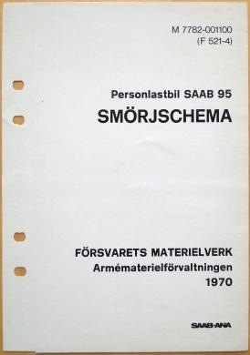 Saab 95 smörjschema FMV